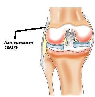 диклофенак при растяжении связок коленного сустава