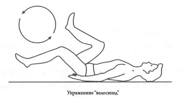 упражнение при артрите