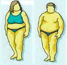 лишний вес причина артроза стоп