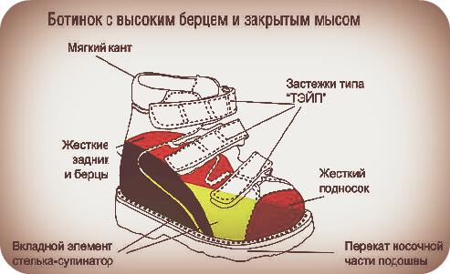 ботинки при плоскостопии