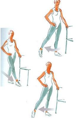 упражнения при переломе лодыжки